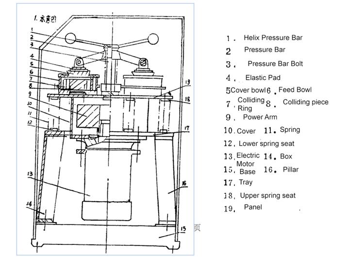 laboratory ring mill drawing