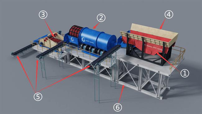 3D Flowchart Design for Diamond Wash Plant