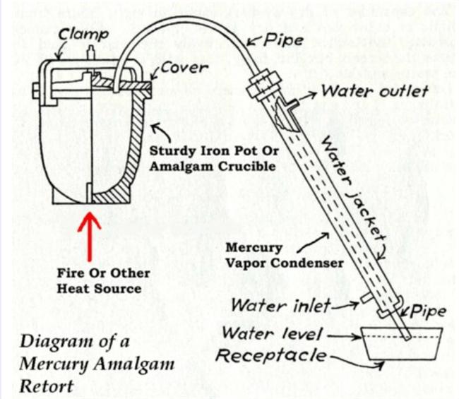 Mercury Retort structure