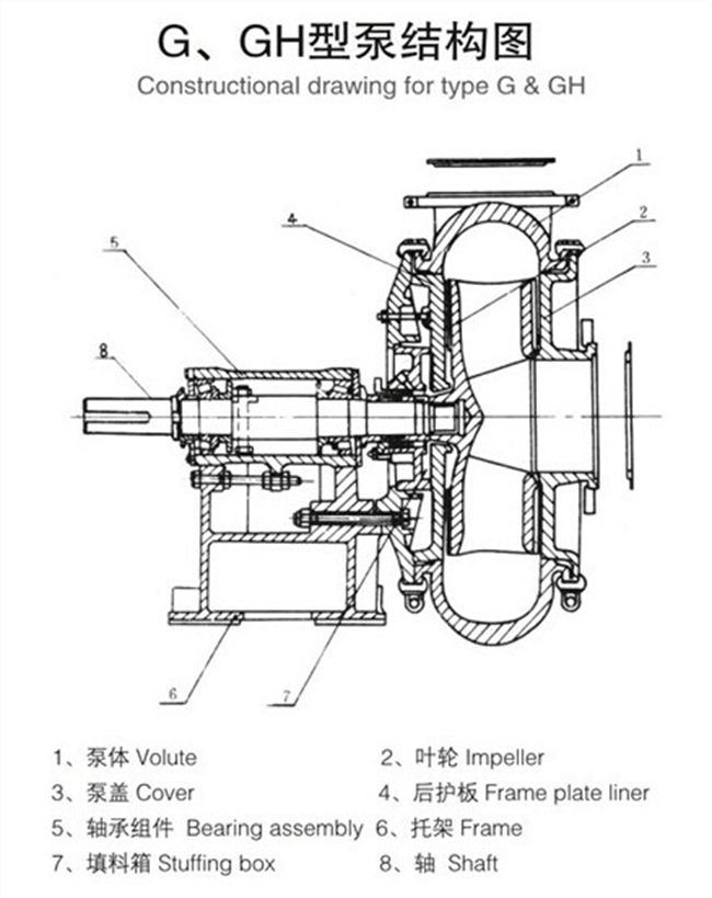 Sand Pump Structure