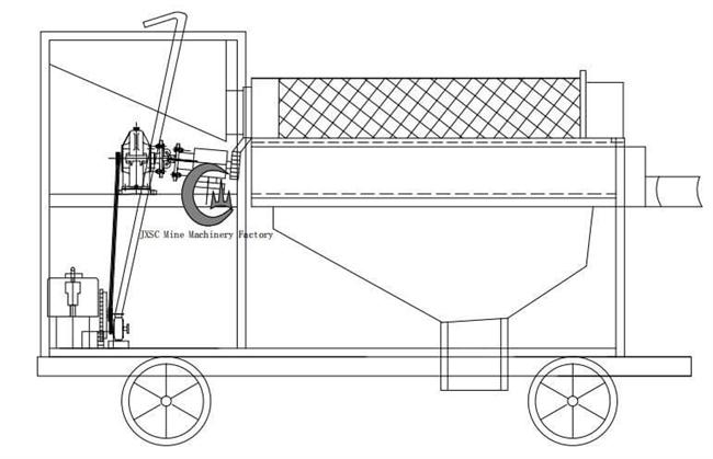 trommel screen structure